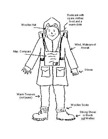 Walking Gear